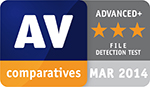 Emsisoft Anti-Malware Scores Advanced+ Rating in AV-Comparatives File Detection Test