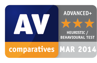 avc proactive march 2014