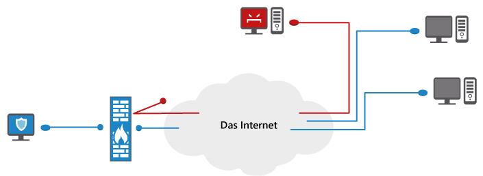 firewall_illustration