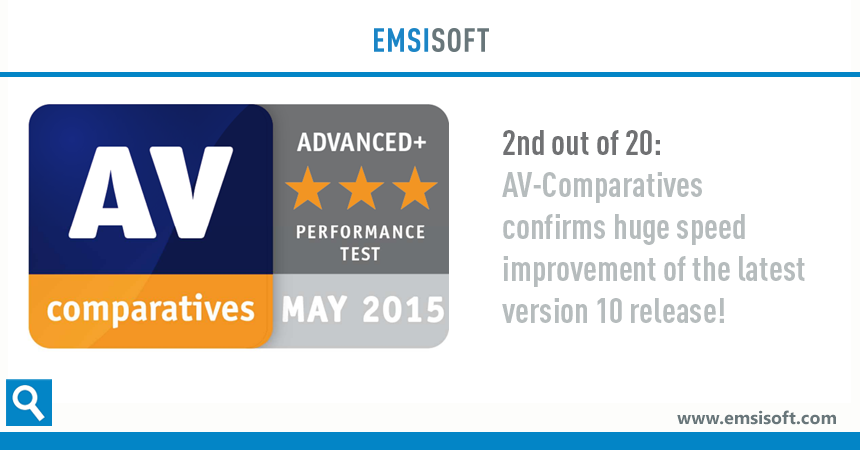 2nd out of 20: AV-Comparatives confirms huge speed improvement of the latest version 10 release