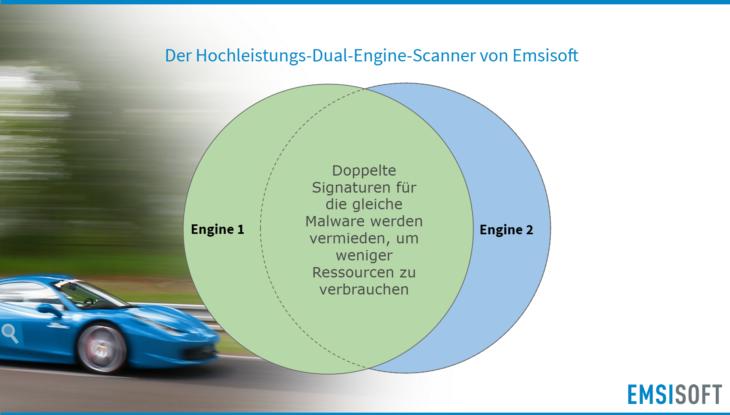 chart_engines_de