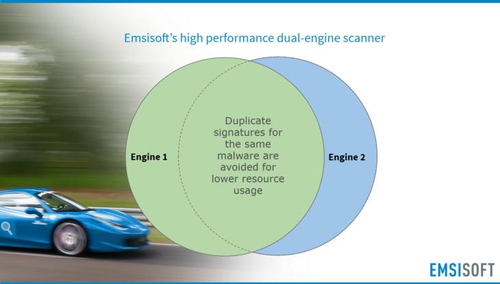 chart_engines_en
