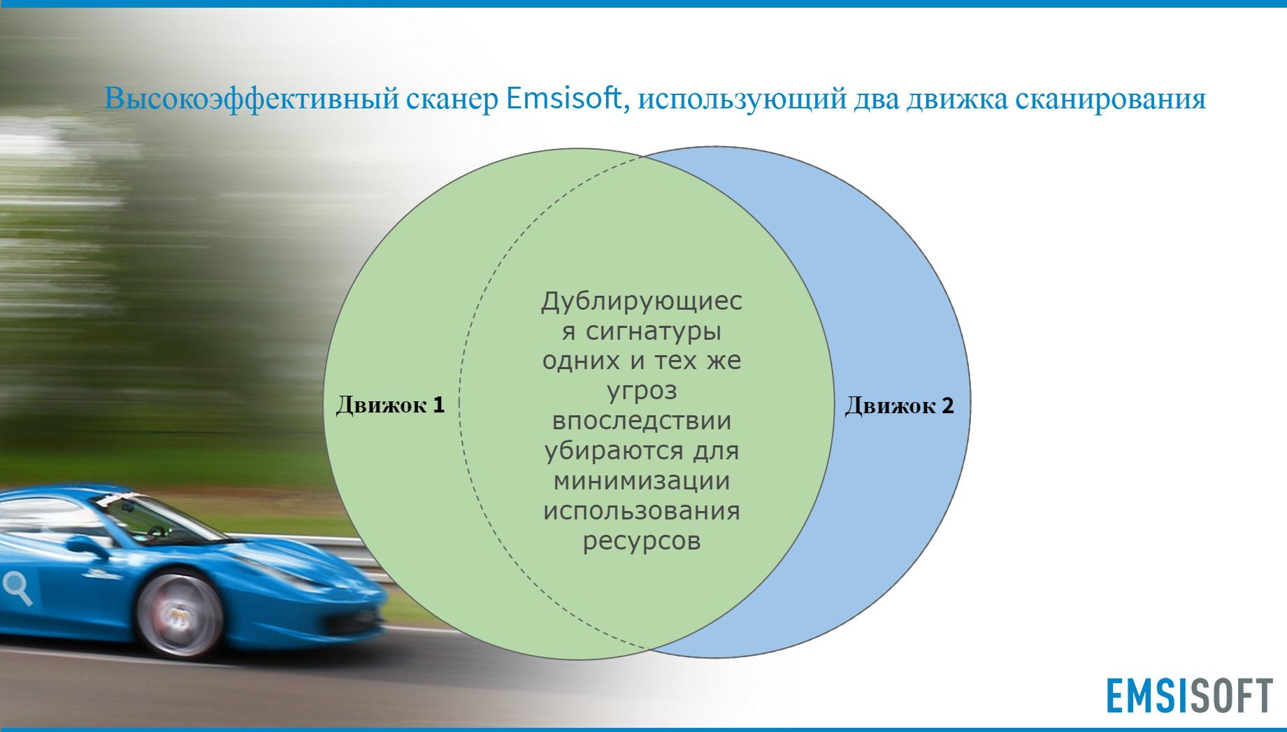 chart_engines_ru