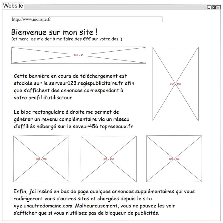 web_embedd_fr