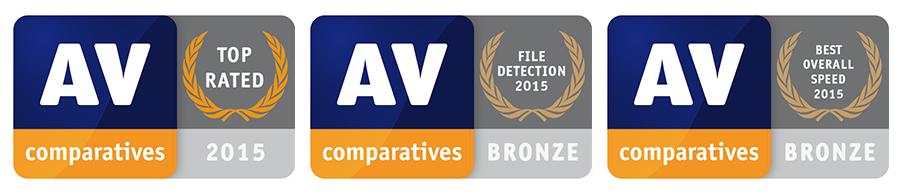 Auszeichnungen von AV-Comparatives für Emsisoft im Jahr 2015