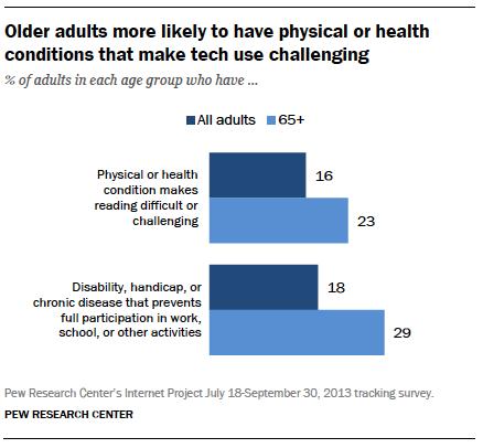 11-problèmes-santé-personnes-plus-âgées