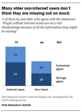 12-de-nombreuses-personnes-âgées-sans-internet-ne-passe-pas-à-côté-de-grand-chose