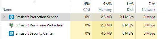 Reduced memory usage