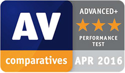 AV Comparatives Advanced Plus