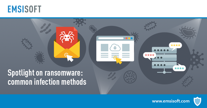 Spotlight on Ransomware: Common infection methods