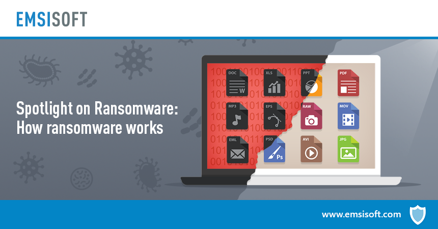 Spotlight on Ransomware: How ransomware works