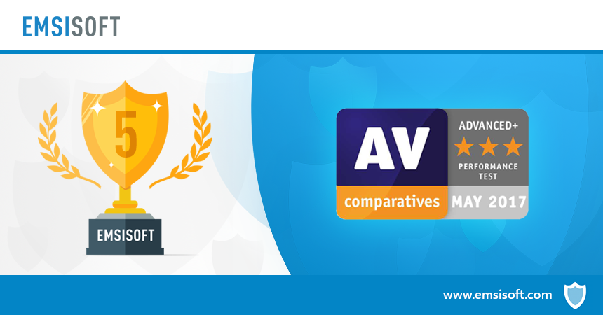 Emsisoft awarded Advanced+ in AV-Comparatives performance test