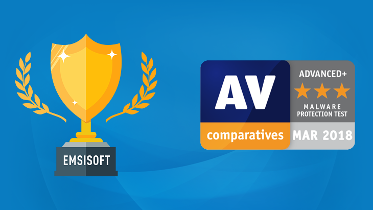 Emsisoft Receives Top Award in AV-Comparatives Malware Test